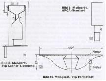 Kohler and Fleck - Dust monitoring equipment